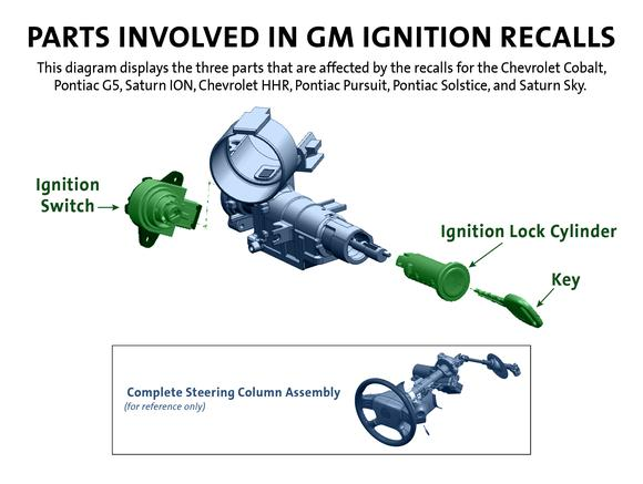 Gm Ignitionparts