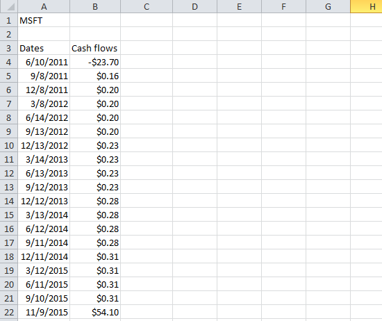 Calculate Stock Returns Excel