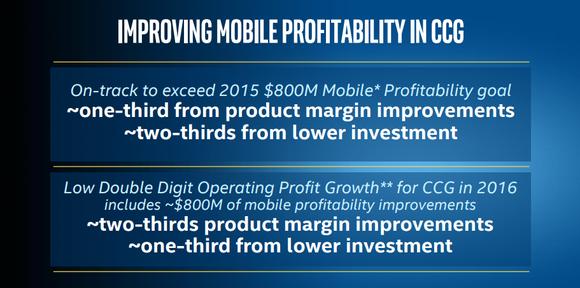 Intel Mobile Profitability