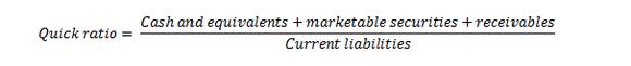 Current Assets Quick Ratio