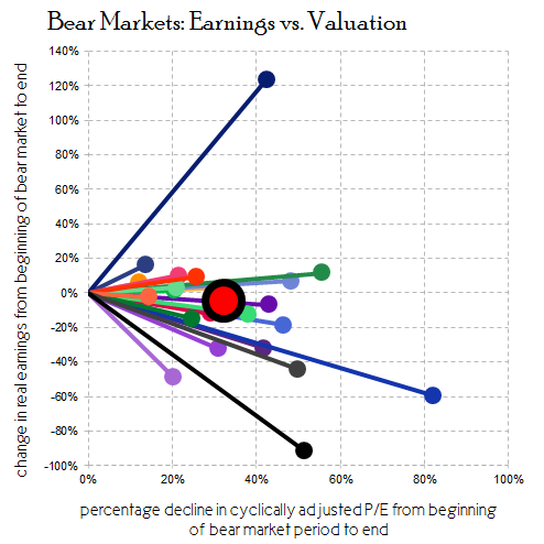 Bearmktvaluationsmall