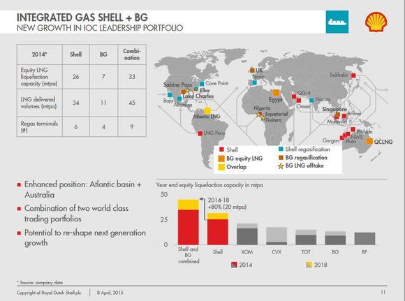 Rds Lng Plans