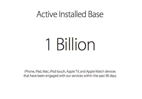 Apple Installed Base