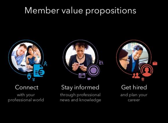 Lnkd Member Value Proposition