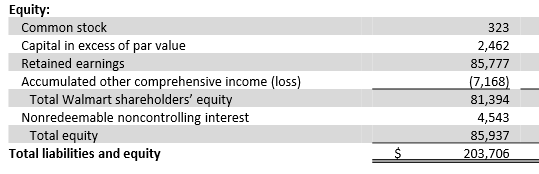 how to income statement