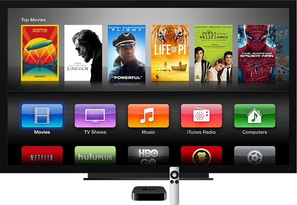 Apple Tv Interface View