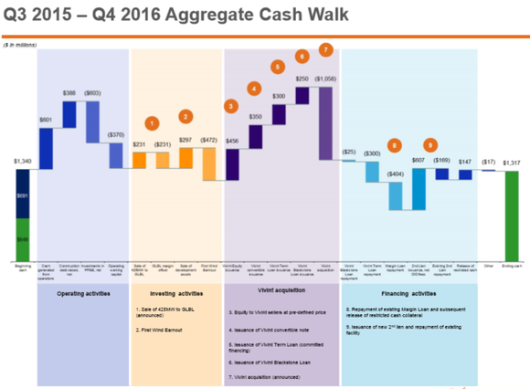 Cash Walk