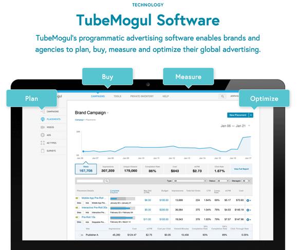 Tube Software Tubemogul