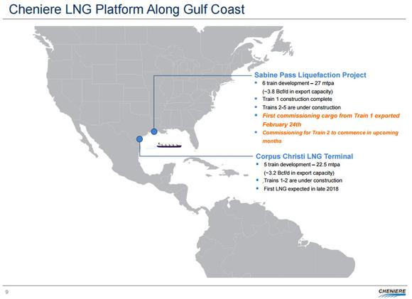 Lng Map