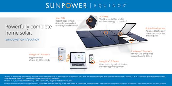 Sunpower Infographic