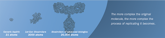 Biogenbiosimilars