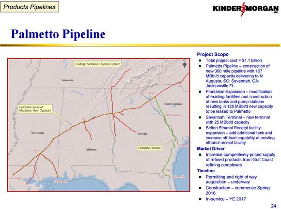 Kinder Morgan Palmetto