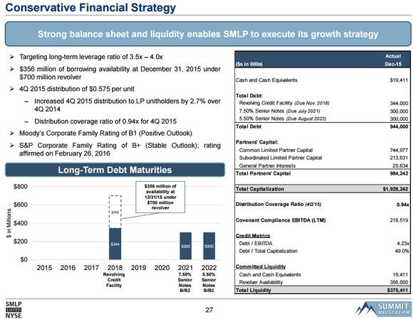 Dividend Update From Enable Midstream Partners, LP (NYSE:ENBL)