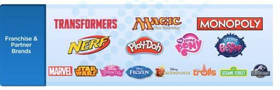 Hasbro Franchise And Partner Brands