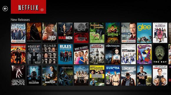 Consumer Goods Streaming Media Netflix Nflx Content
