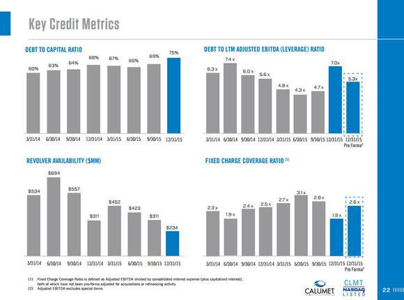 Calumet Credit