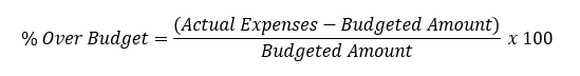 Percentage Over Budget