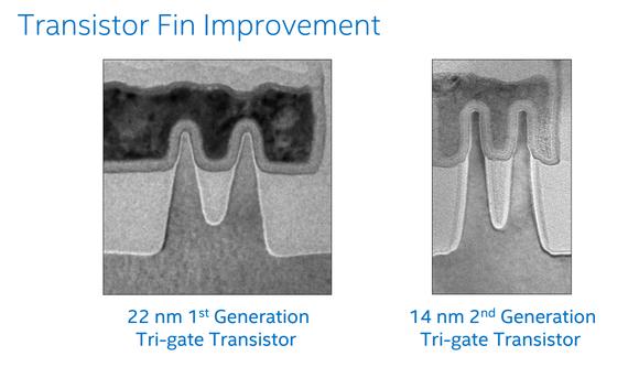 Transistor Fins