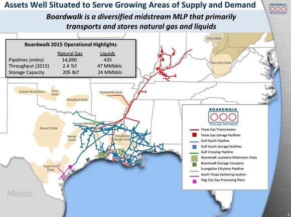 Boardwalk Pipeline Partners Footprint