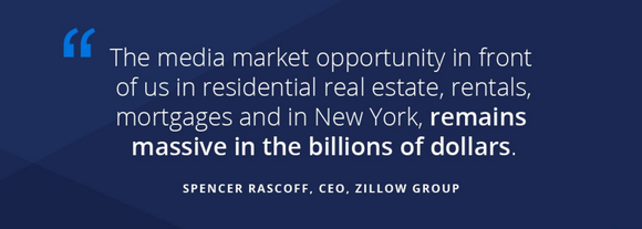 Z Opportunity Zillow
