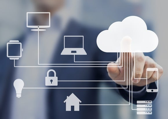 Cloud Iot Connections
