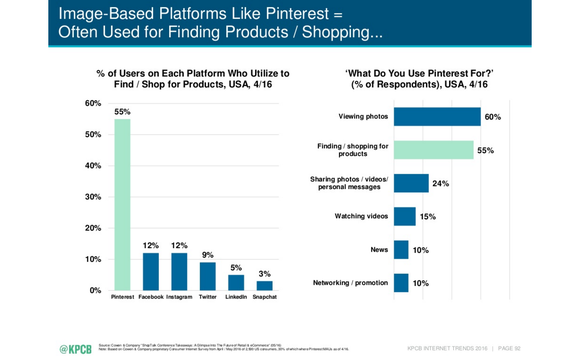 Pinterest User Intent Meeker Internet Trends Slide