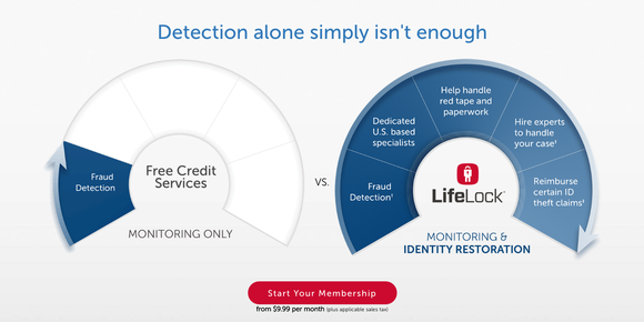 Lock Detection Is Not Enough Lifelock