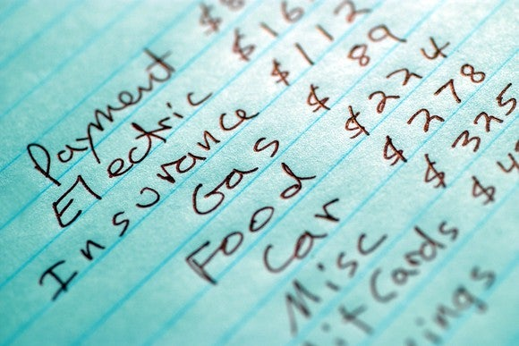 Getty Budget Budgeting