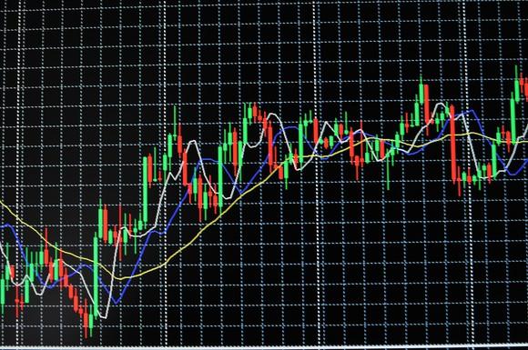 Getty Stock Graph