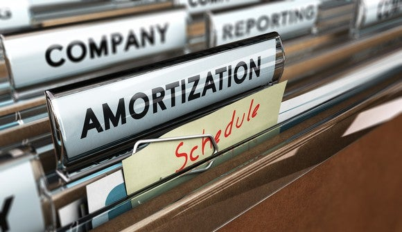 ammoratization