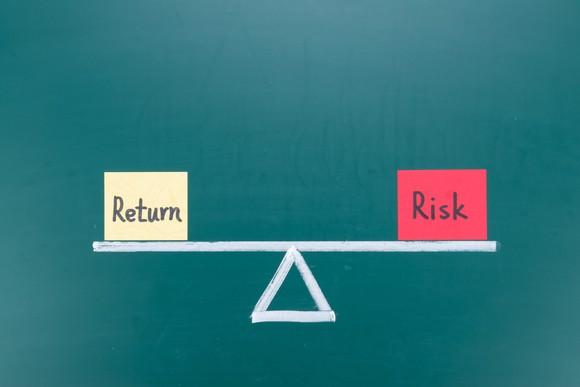 Risk Reward See Saw
