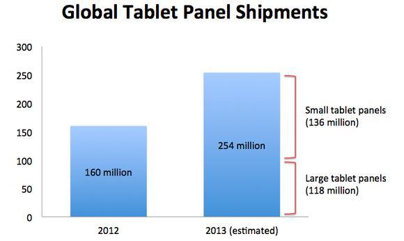 Tabletpanels