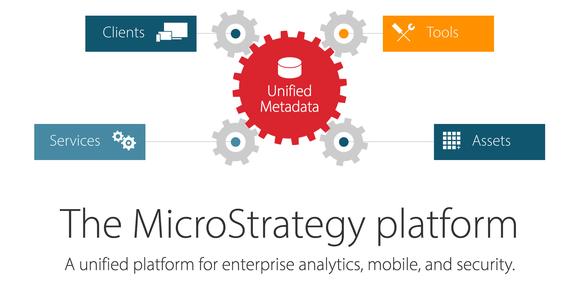 Msrt Platform Microstrategy