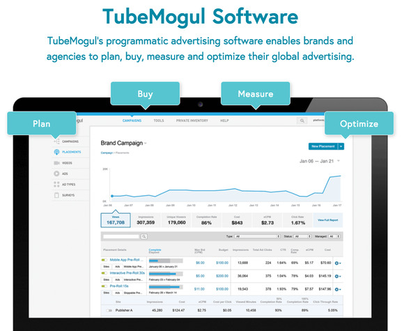 Tube Software Tubemogul