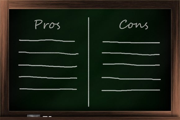 Getty Pros And Cons