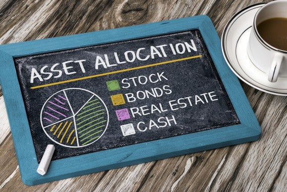 Getty Asset Allocation