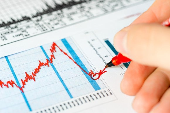 Stock Market Crash Calling Bottom Getty