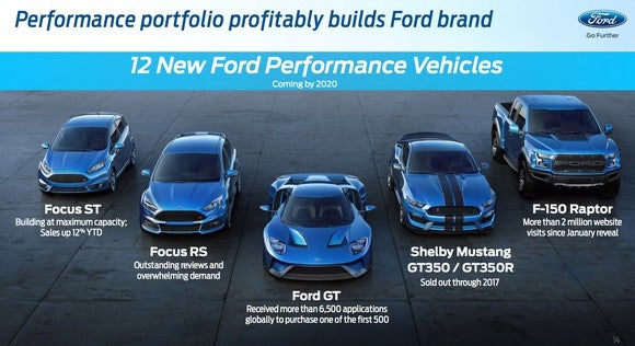 Ford Our Future Includes More Fast Cars  The Motley Fool