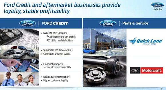 ford investor day ford credit profit pillar slide. Cars Review. Best American Auto & Cars Review