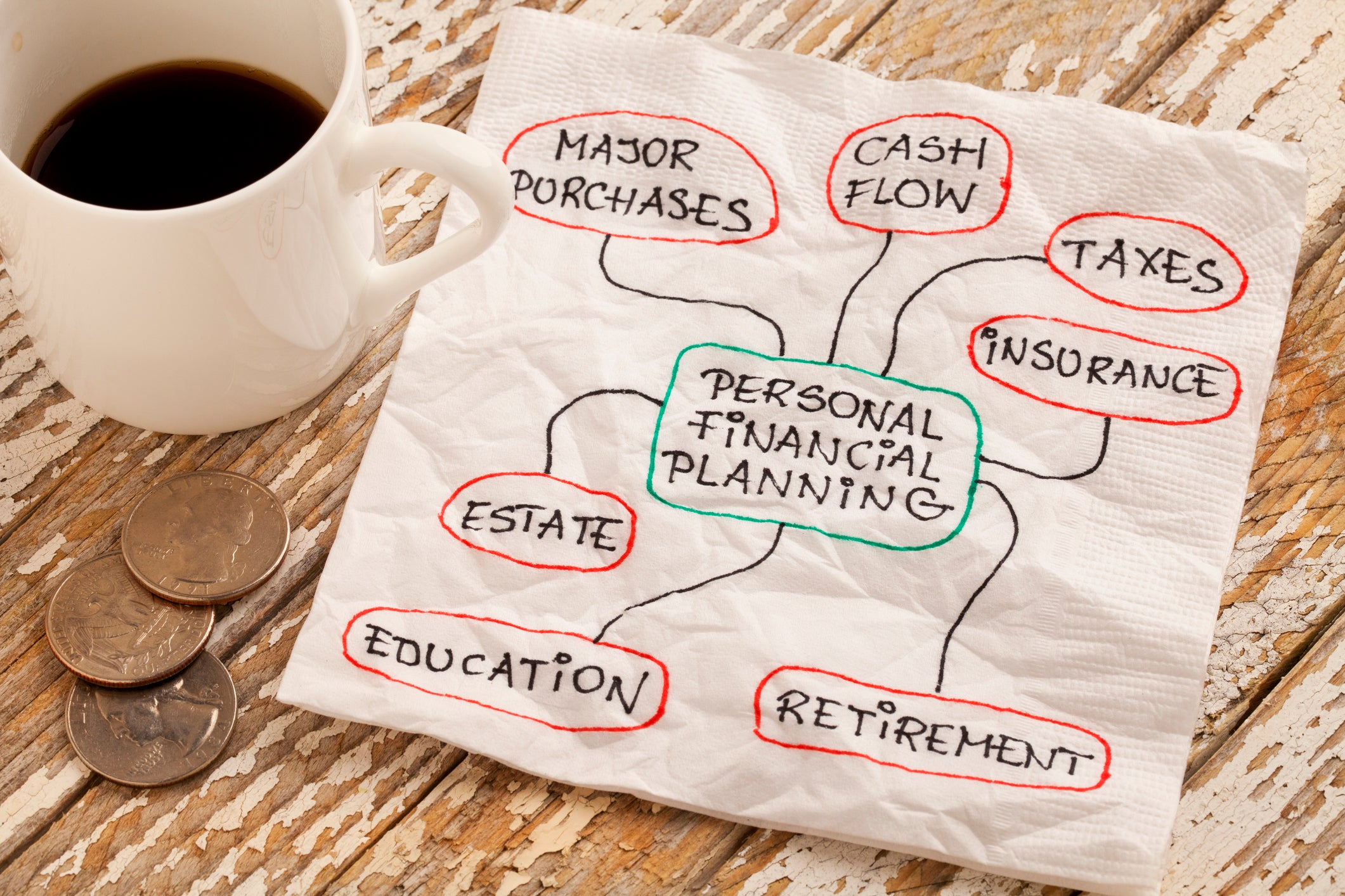 finance personal everyone things retirement