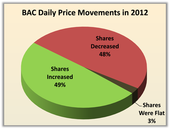 Bac Daily