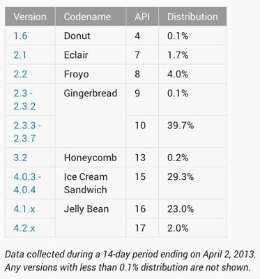 Androidfragmentfinal