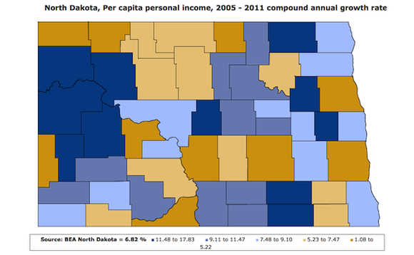 Nd County Growth