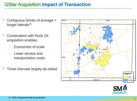 Sm Energy Scale