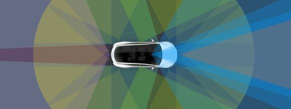 Tesla Autopilot Sensor Diagram