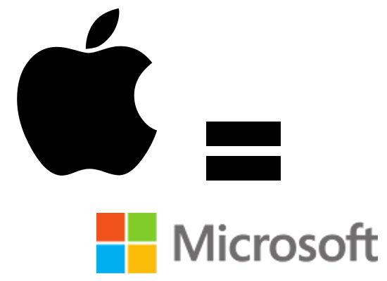 Aapl Equals Msft