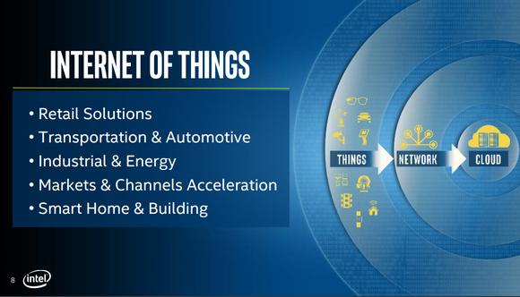 Intel Internet Of Things Segments