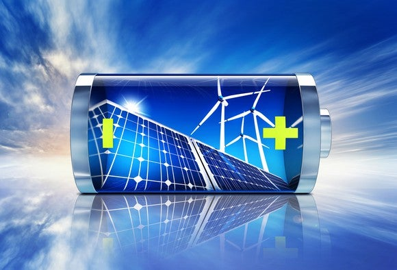 Wind And Solar Battery