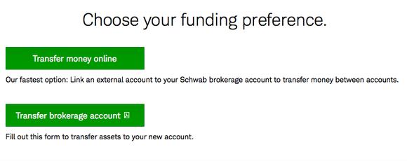 Schwab Geschäftskonto