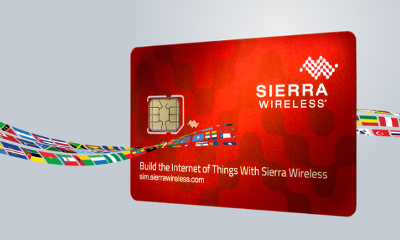 Sierra Wireless Stock Iot